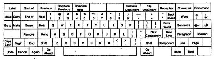 Etude Keyboard