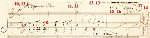 Musical score of Beethoven editorial example